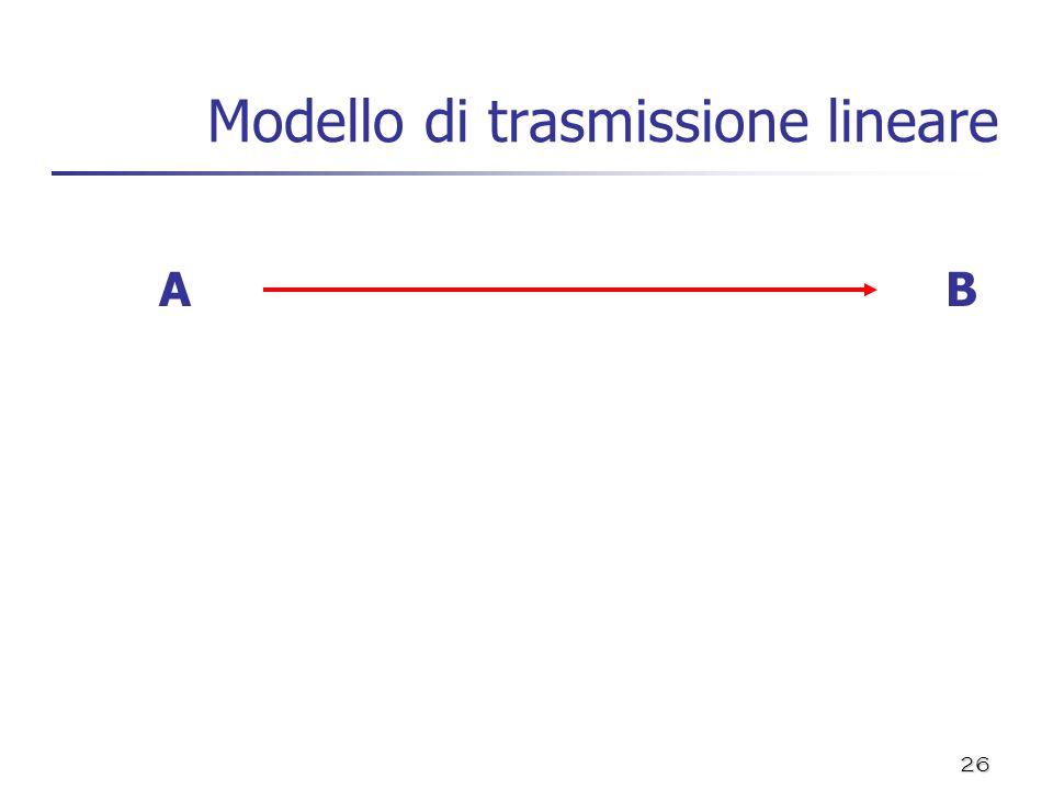 Modello di trasmissione lineare