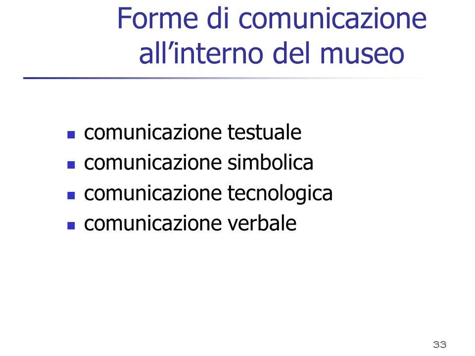 Forme di comunicazione all'interno del museo