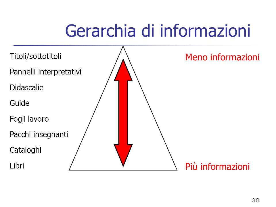 Gerarchia di informazioni