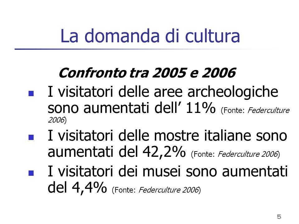 La domanda di cultura Confronto tra 2005 e 2006. I visitatori delle aree archeologiche sono aumentati dell' 11% (Fonte: Federculture 2006)