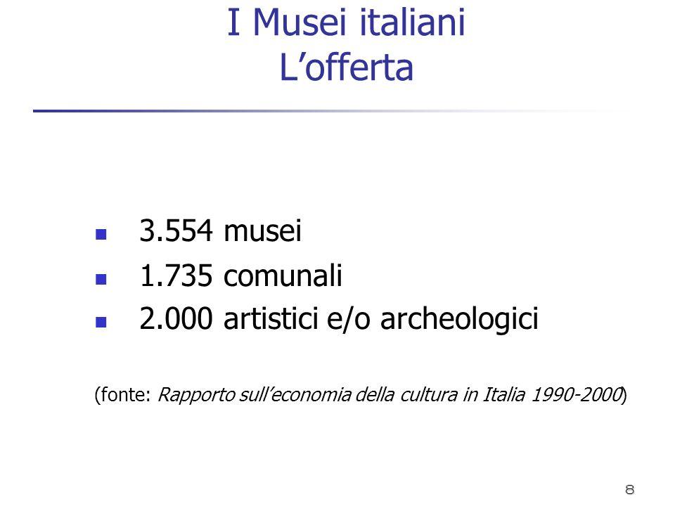 I Musei italiani L'offerta