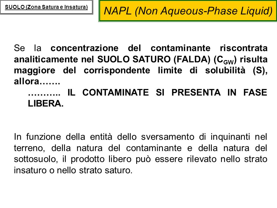NAPL (Non Aqueous-Phase Liquid)