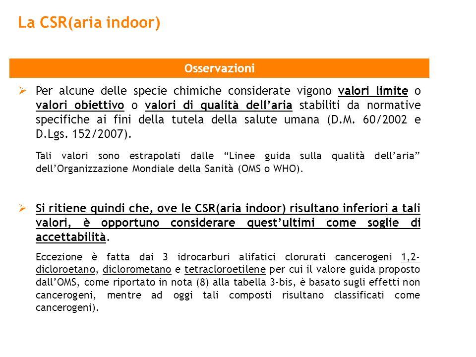 La CSR(aria indoor) Osservazioni