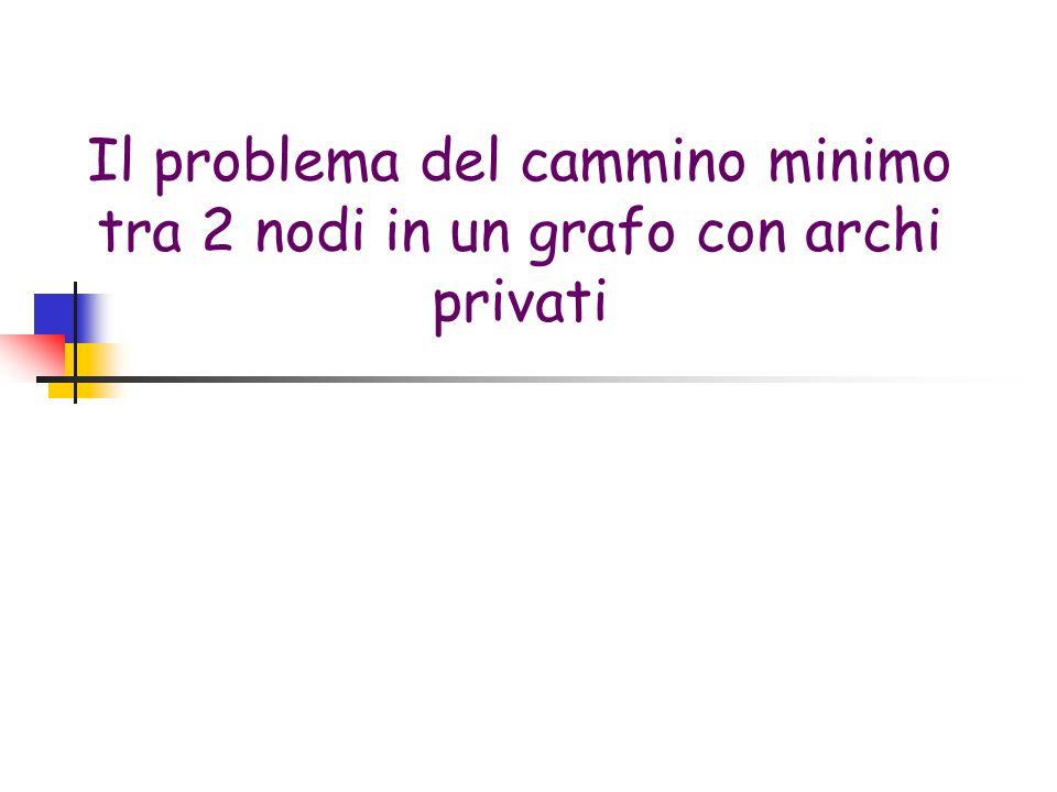 Il problema del cammino minimo tra 2 nodi in un grafo con archi privati