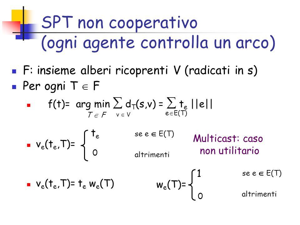 SPT non cooperativo (ogni agente controlla un arco)