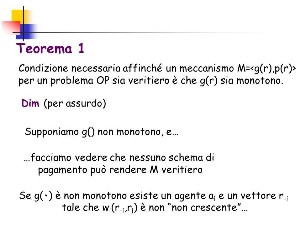 Teorema 1 Condizione necessaria affinché un meccanismo M=<g(r),p(r)> per un problema OP sia veritiero è che g(r) sia monotono.