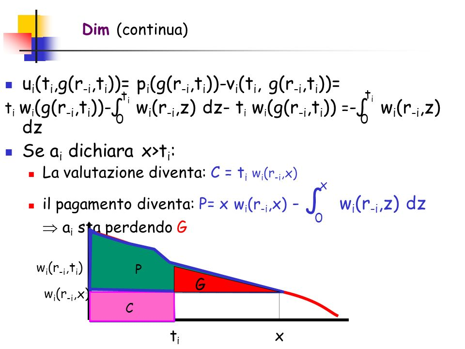 ui(ti,g(r-i,ti))= pi(g(r-i,ti))-vi(ti, g(r-i,ti))=