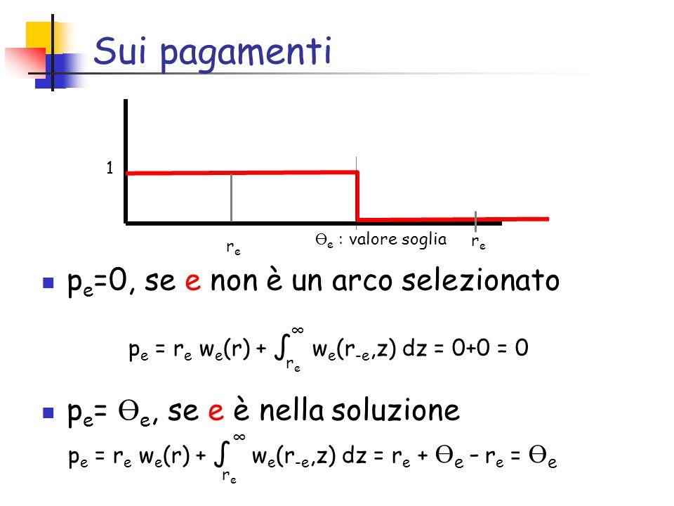 Sui pagamenti pe=0, se e non è un arco selezionato