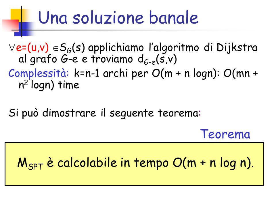 Una soluzione banale Teorema