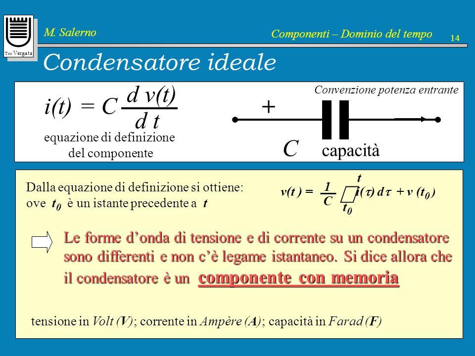 ò Condensatore ideale d v(t) i(t) = C + d t C capacità