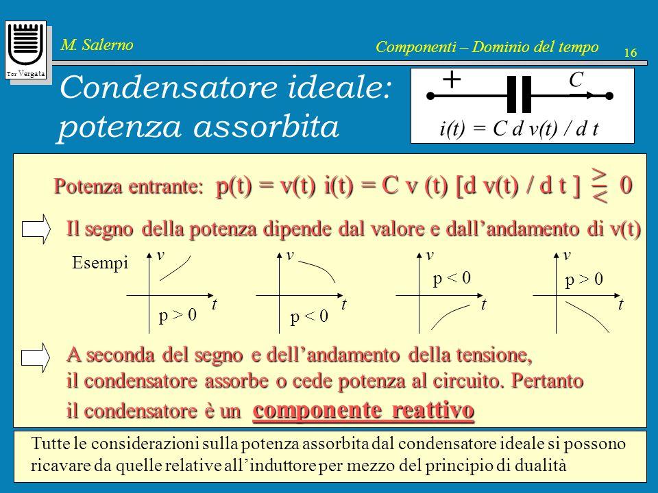 Condensatore ideale: potenza assorbita