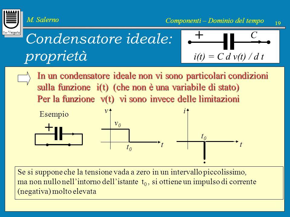 Condensatore ideale: proprietà