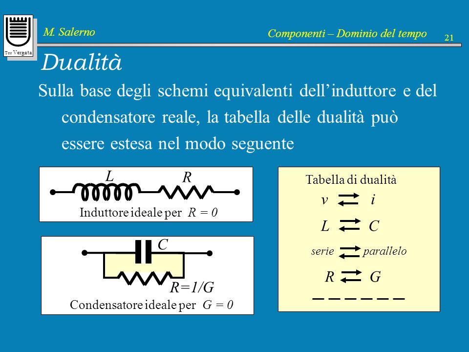 Dualità Sulla base degli schemi equivalenti dell'induttore e del condensatore reale, la tabella delle dualità può essere estesa nel modo seguente.