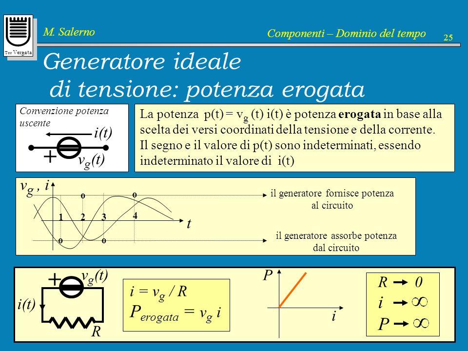 Generatore ideale di tensione: potenza erogata