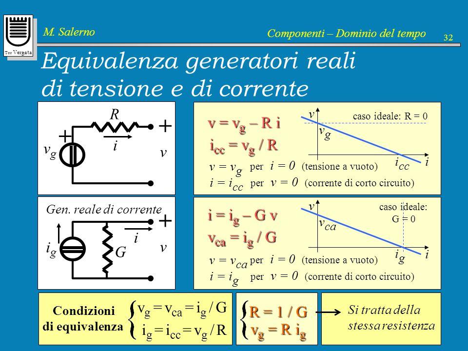 Equivalenza generatori reali di tensione e di corrente