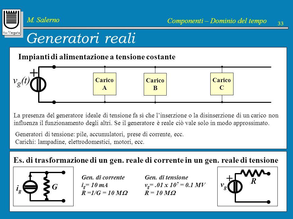 Generatori reali + + vg(t)