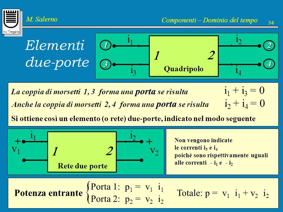 Elementi due-porte 1 2 1 2 i1 i3 i2 i4 i1 + i3 = 0 i2 + i4 = 0 i1 i2