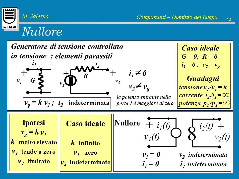 8 Nullore + + + + i1(t) i2(t) v1(t) v2(t)