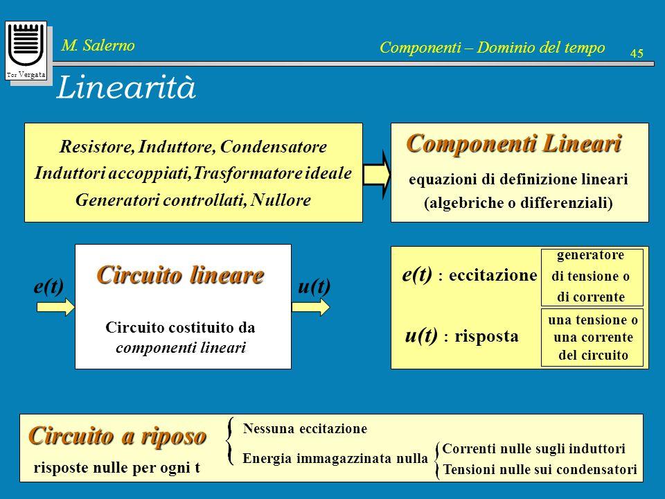 Linearità Componenti Lineari Circuito lineare Circuito a riposo e(t)
