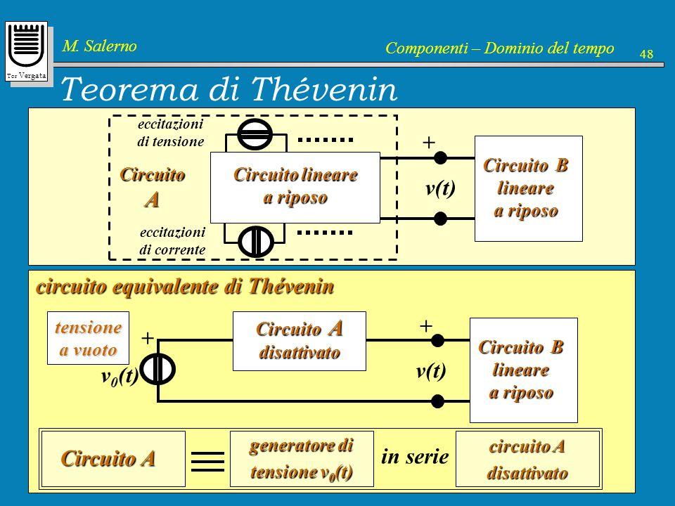 Teorema di Thévenin v0(t) circuito A a vuoto + v(t)