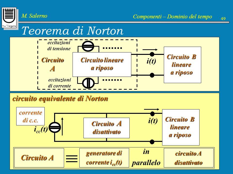 Teorema di Norton icc(t) circuito equivalente di Norton i(t) i1(t)