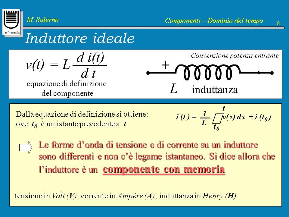 ò Induttore ideale d i(t) v(t) = L + d t L induttanza