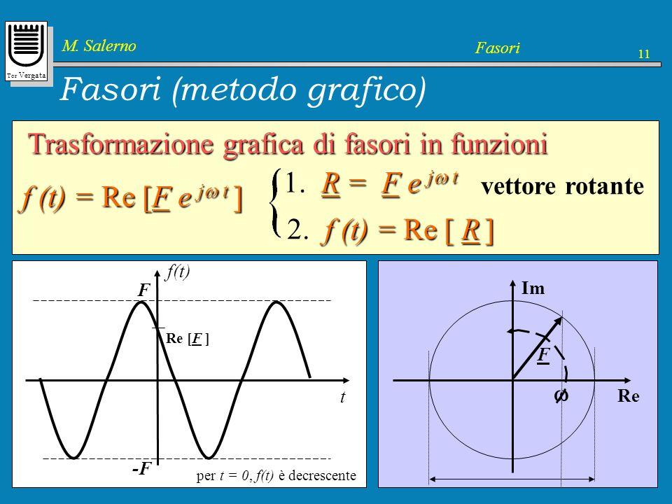 Fasori (metodo grafico)