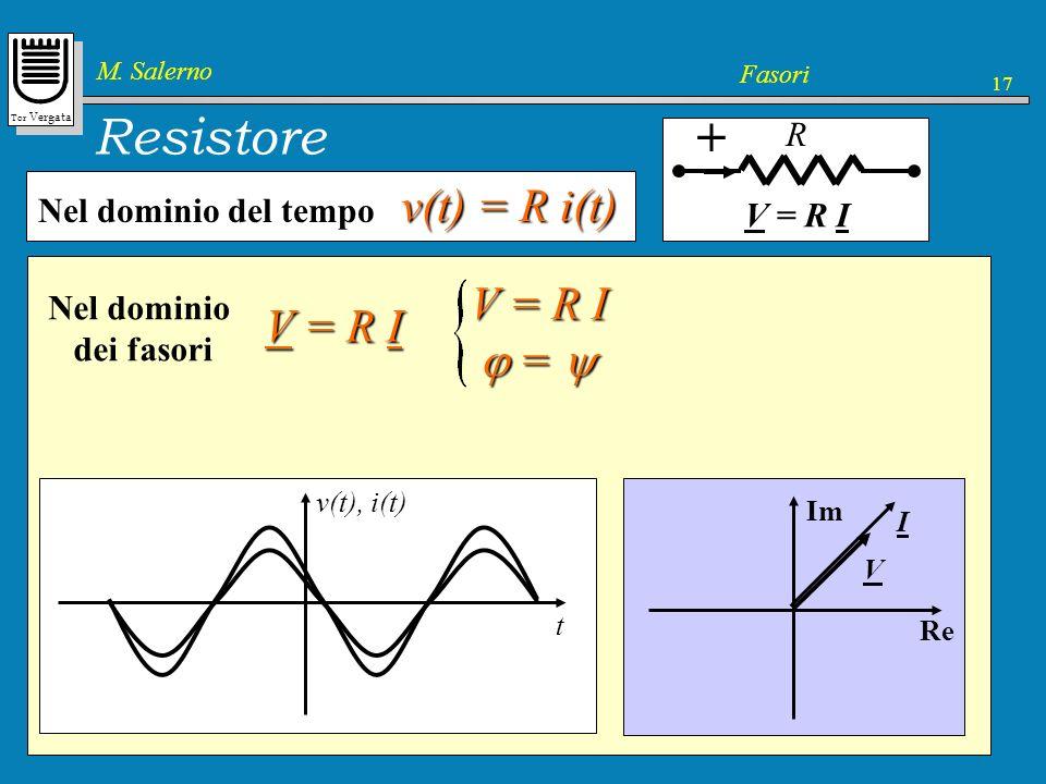 Resistore + v(t) = R i(t) V = R I j = y V = R I V =R I