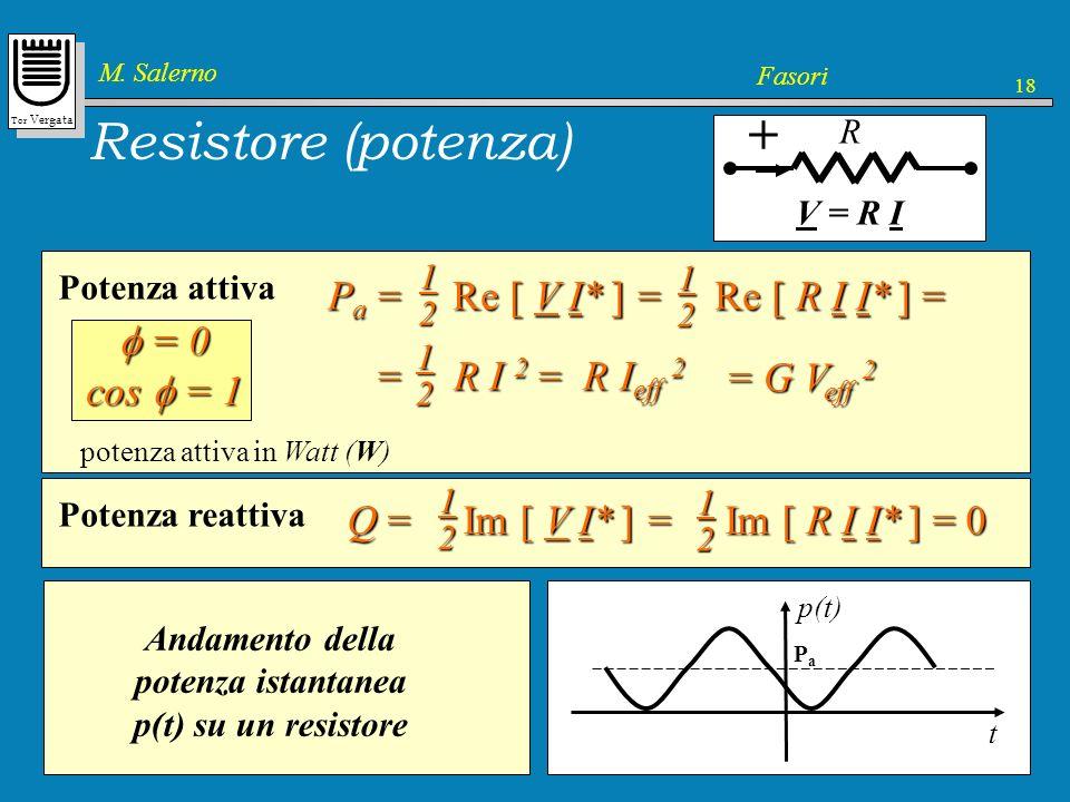 Andamento della potenza istantanea p(t) su un resistore