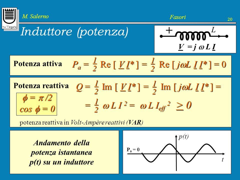Andamento della potenza istantanea p(t) su un induttore