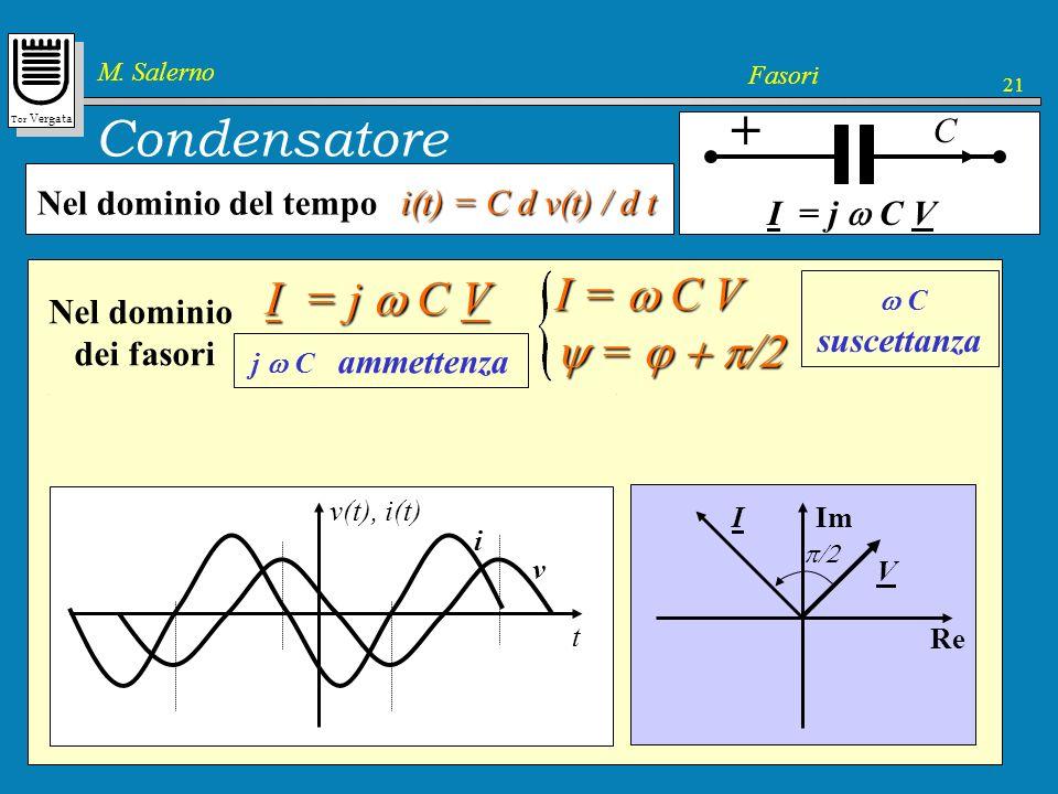+ Condensatore I = j w C V I = w C V y = j + p/2 I = j w C V