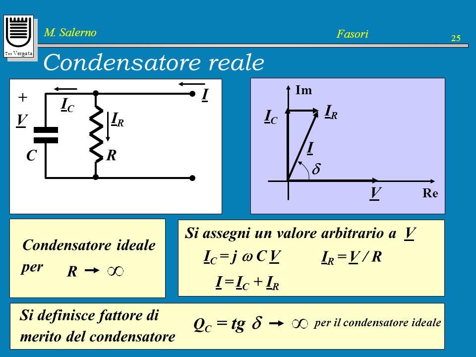 Condensatore reale I + IC IR IC IR V I R C d V