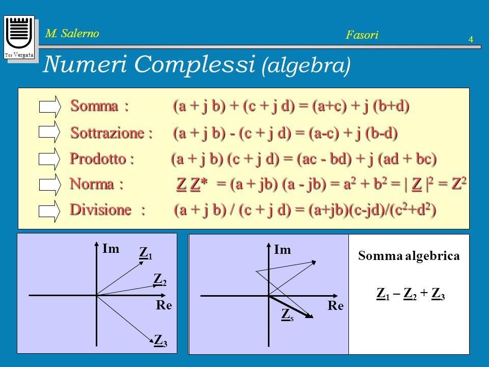 Numeri Complessi (algebra)
