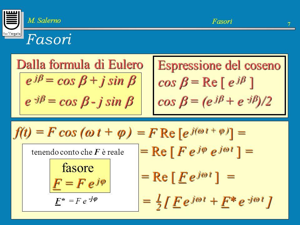 Fasori Dalla formula di Eulero Espressione del coseno