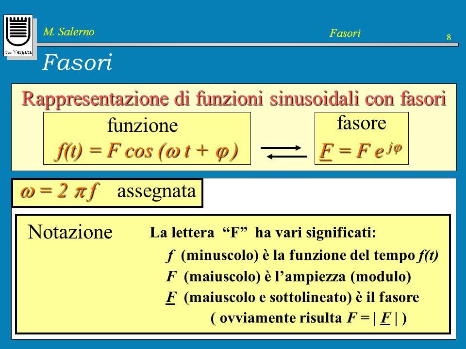 Fasori Rappresentazione di funzioni sinusoidali con fasori fasore