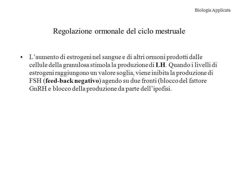Regolazione ormonale del ciclo mestruale