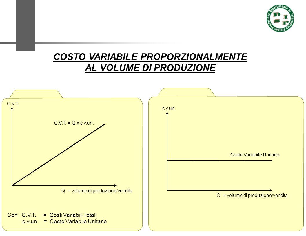 COSTO VARIABILE PROPORZIONALMENTE AL VOLUME DI PRODUZIONE