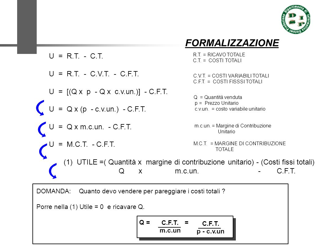 FORMALIZZAZIONE U = R.T. - C.T. U = R.T. - C.V.T. - C.F.T.
