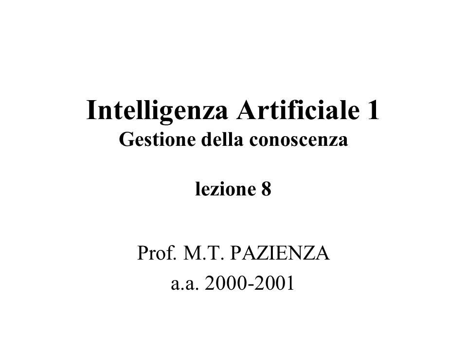 Intelligenza Artificiale 1 Gestione della conoscenza lezione 8