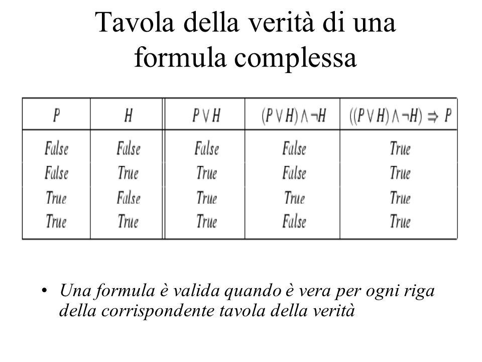 Tavola della verità di una formula complessa