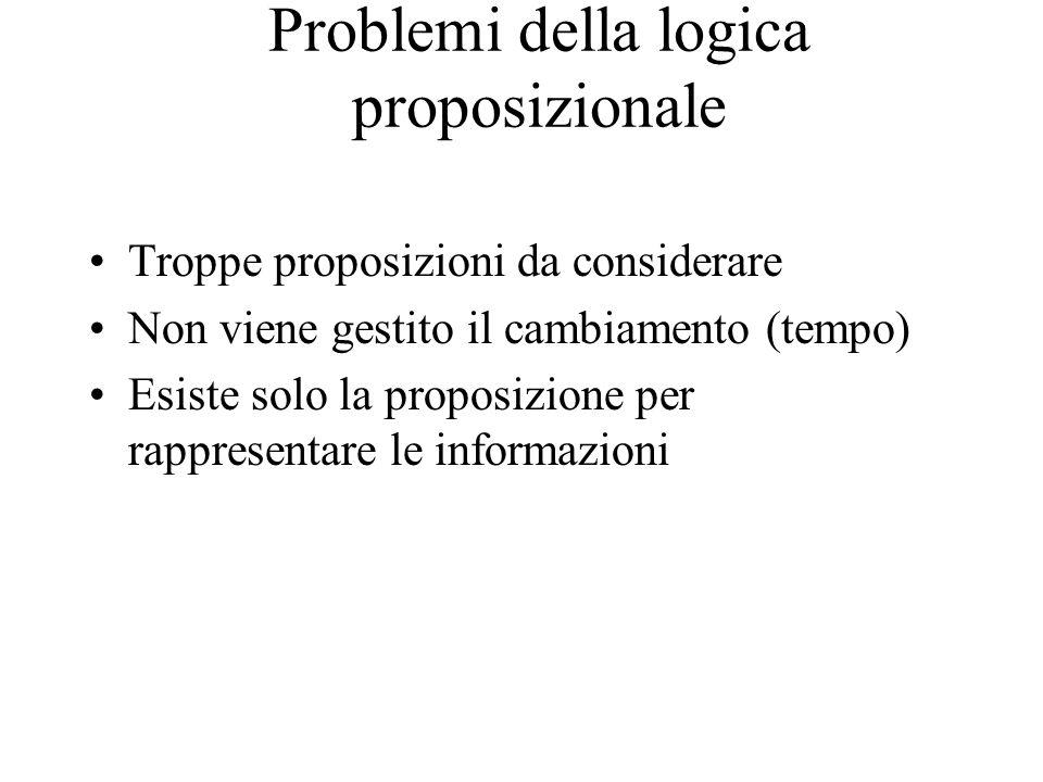 Problemi della logica proposizionale