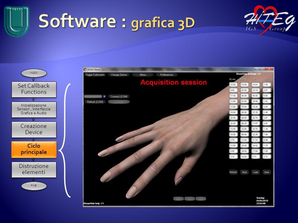 Software : grafica 3D Set Callback Functions Creazione Device