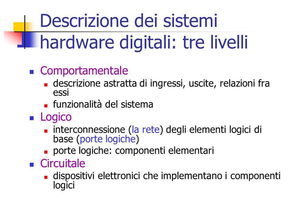 Descrizione dei sistemi hardware digitali: tre livelli