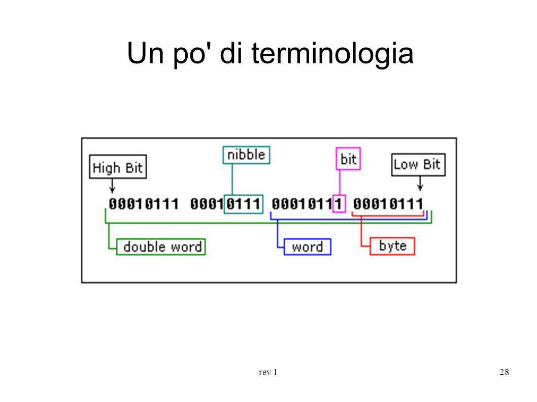 Un po di terminologia rev 1