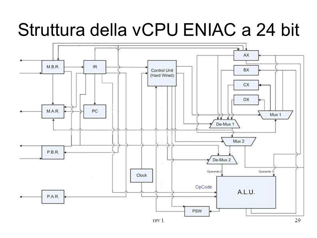 Struttura della vCPU ENIAC a 24 bit