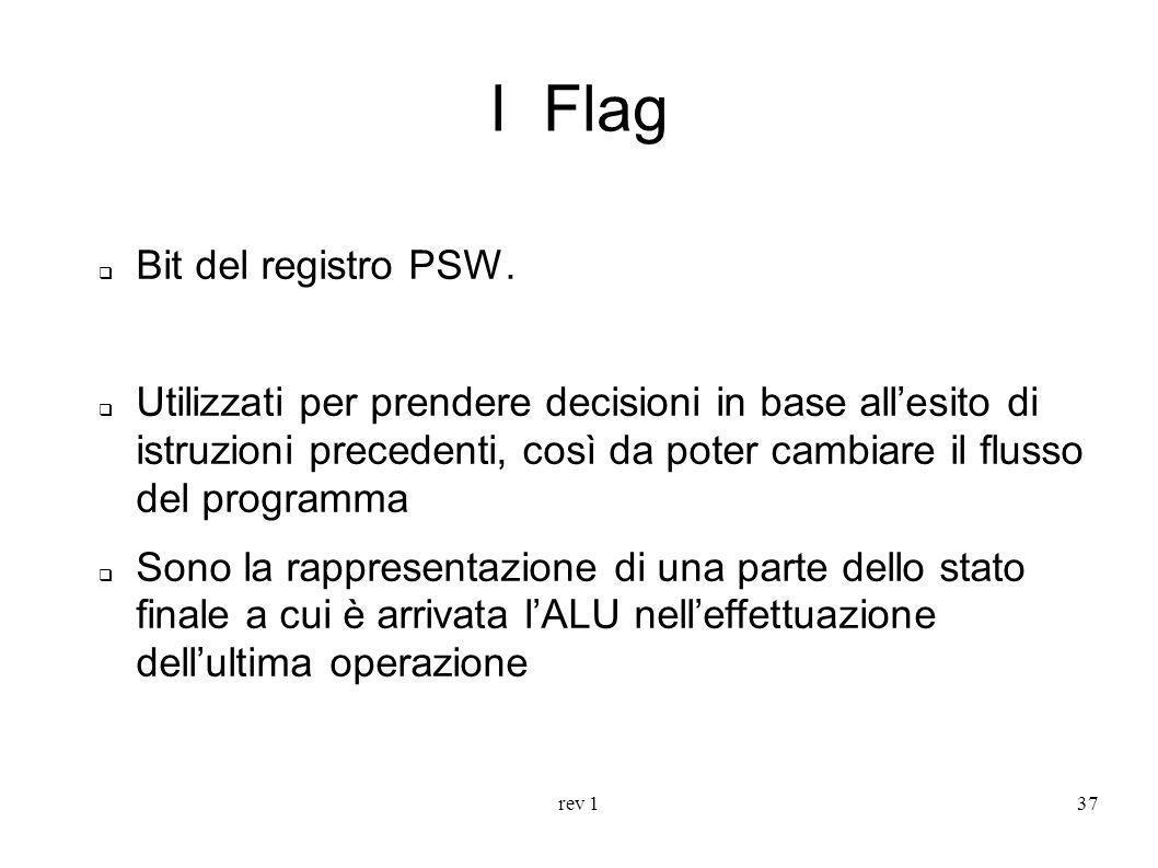 I Flag Bit del registro PSW.