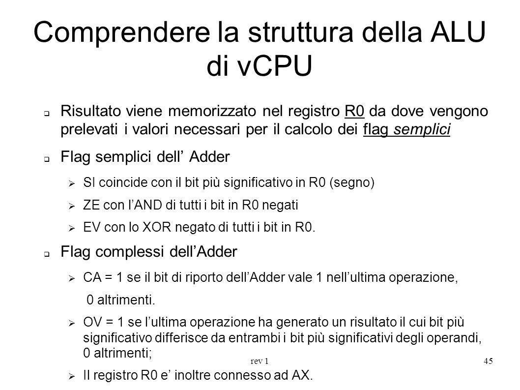 Comprendere la struttura della ALU di vCPU