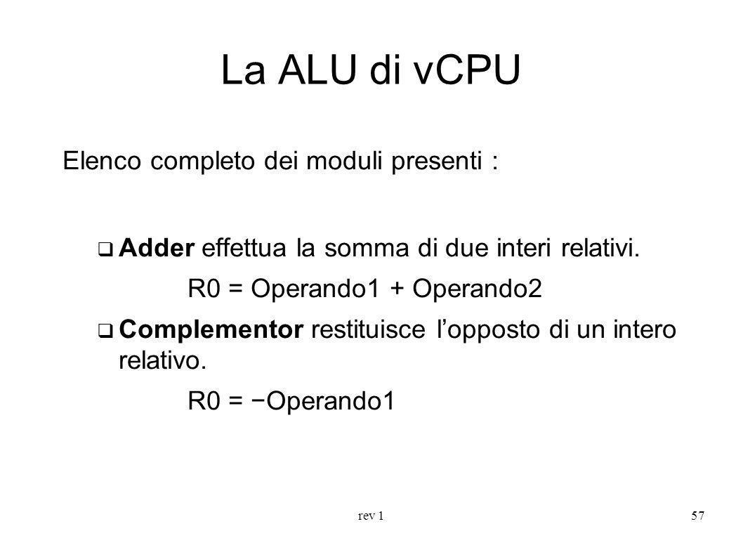 La ALU di vCPU Elenco completo dei moduli presenti :