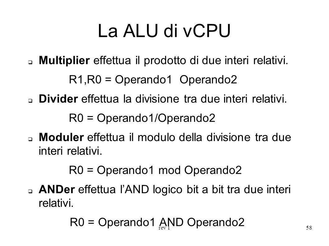 La ALU di vCPU Multiplier effettua il prodotto di due interi relativi.