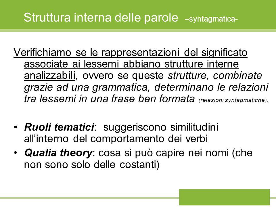 Struttura interna delle parole –syntagmatica-